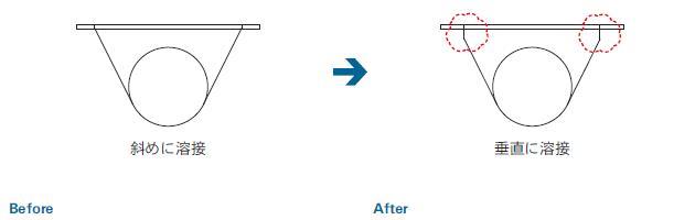 溶接角度の変更による工数削減のポイント