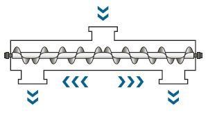 分散型スクリューフィーダー