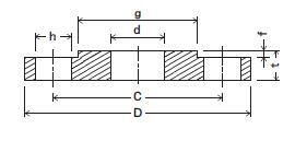 面座付さし込み溶接フランジ RF